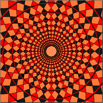 Non, ce n'est pas une spirale